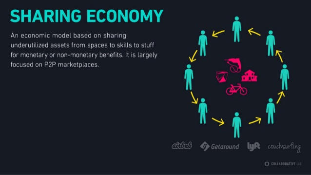 collaborative economy dating